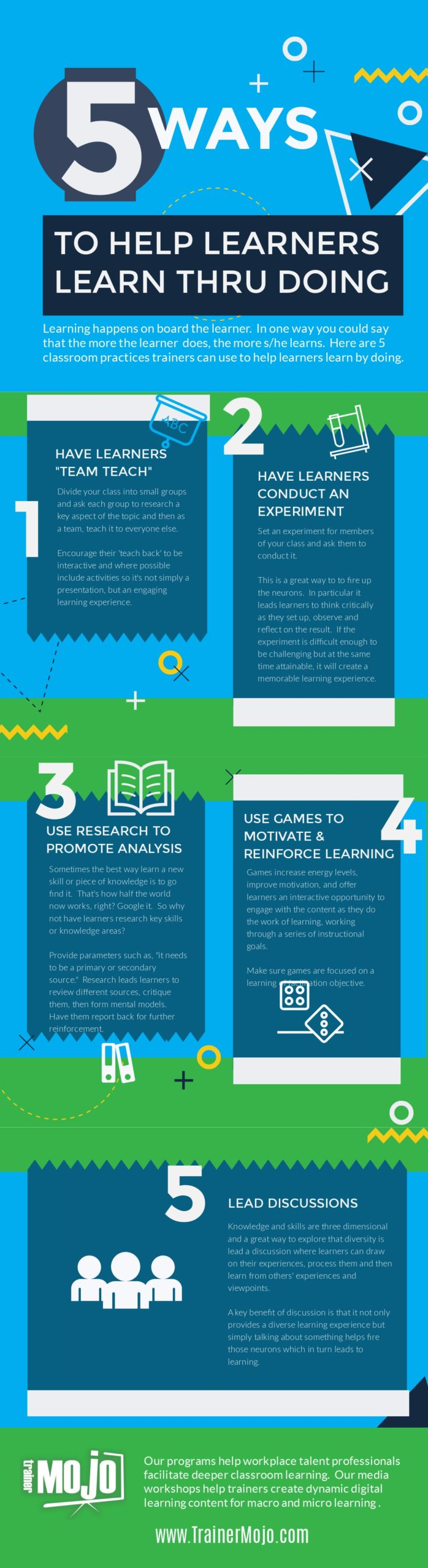 Learning through doing is a powerful way to support workplace learning