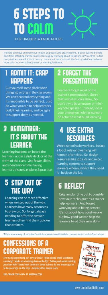 6 Steps to Calm for Trainers - Click to download PDF