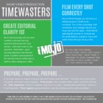 Instructional Video Time Wasters Infographic